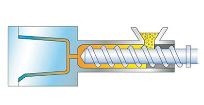3金型冷却(金型内に水を流し製品を凝固させる)