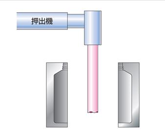 1バリソン(筒状の溶解した樹脂)押出